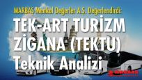 Tek-Art Turizm'in (TEKTU) teknik analizi
